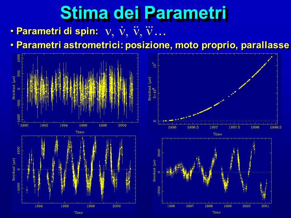 Stima dei Parametri Parametri di spin: Parametri astrometrici: posizione, moto proprio, parallasse Parametri di spin: Parametri astrometrici: posizion