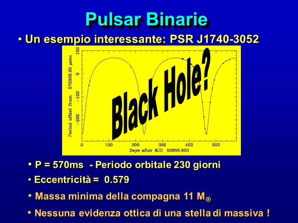 Pulsar Binarie Un esempio interessante Un esempio interessante: PSR J1740-3052 P = P = 570ms - Periodo orbitale 230 giorni Eccentricità = 0.579 P = P