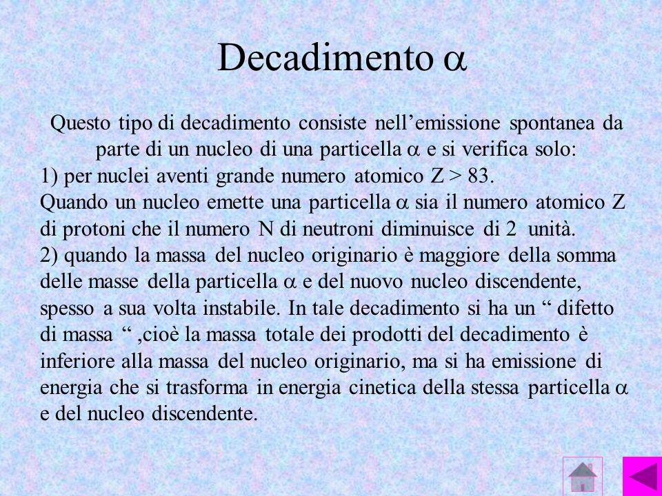 Il decadimento radioattivo Dal nucleo può essere emesso: un nucleo di elio decadimento decadimento un elettrone decadimento decadimento una radiazione