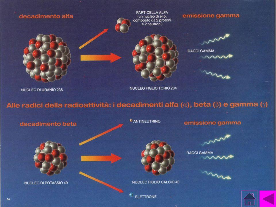 Decadimento Quando un nucleo si trova in uno stato eccitato decade in uno stato cui compete unenergia inferiore emettendo un fotone ad alta energia (