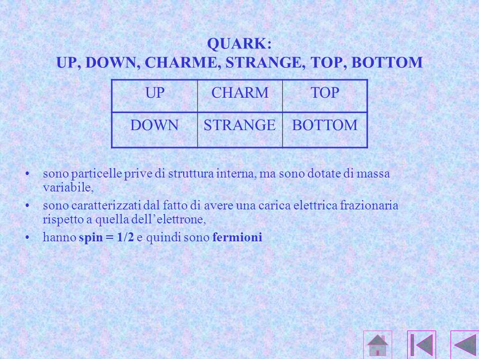 QUARK: UP, DOWN, CHARME, STRANGE, TOP, BOTTOM sono particelle prive di struttura interna, ma sono dotate di massa variabile, sono caratterizzati dal fatto di avere una carica elettrica frazionaria rispetto a quella dellelettrone, hanno spin = 1/2 e quindi sono fermioni UPCHARMTOP DOWNSTRANGEBOTTOM