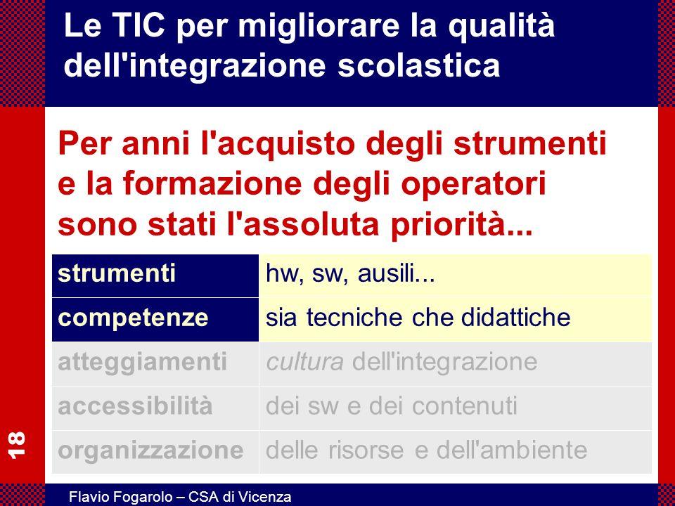 18 Flavio Fogarolo – CSA di Vicenza Le TIC per migliorare la qualità dell'integrazione scolastica Per anni l'acquisto degli strumenti e la formazione