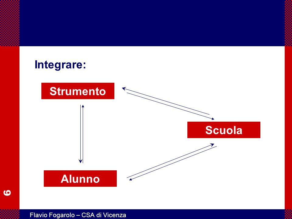 7 Flavio Fogarolo – CSA di Vicenza Schema handitecno: Strumenti Alunno Didattica Organizzazione