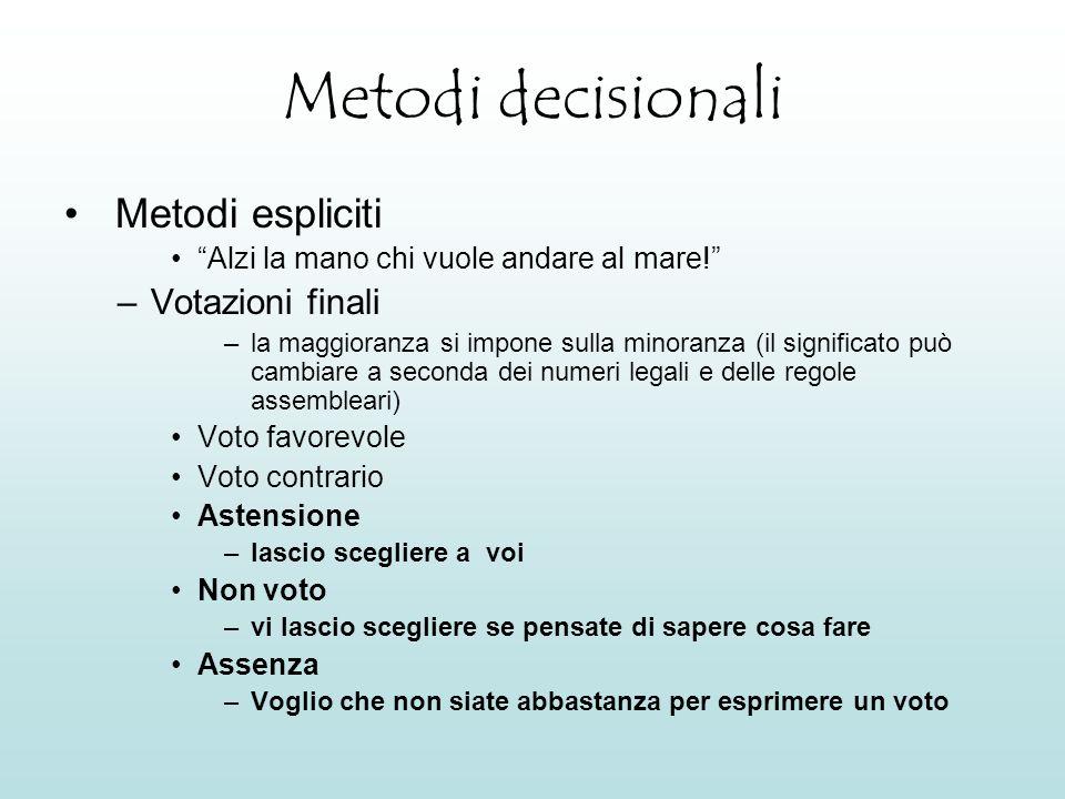 Metodi decisionali Metodi espliciti –Votazioni intermedie –Vediamo prima se andare insieme da qualche parte.