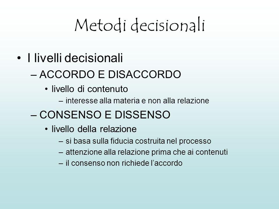 Metodi decisionali ACCORDO E DISACCORDO –livello di contenuto –interesse alla materia e non alla relazione Accordo pieno Accordo parziale Disaccordo parziale Disaccordo pieno