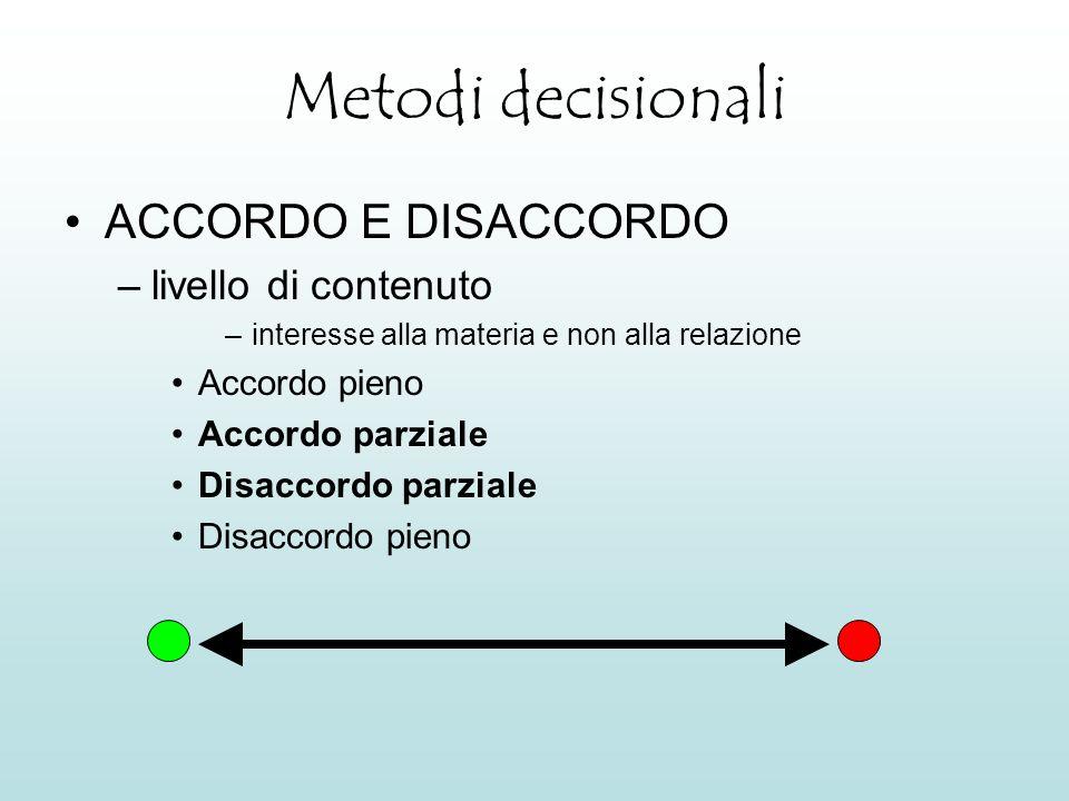 Tempi del conflitto Durante Prima Dopo tempo Prevenzione Ricerca consenso Riduzione del danno Comunicazione Riconciliazione Correzione fraterna Danno