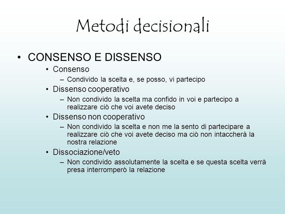 Processi consensuali emersione analisi scelta decisione confronto Il confronto e la scelta possono alternarsi per consentire di giungere a decisioni in maniera graduale.