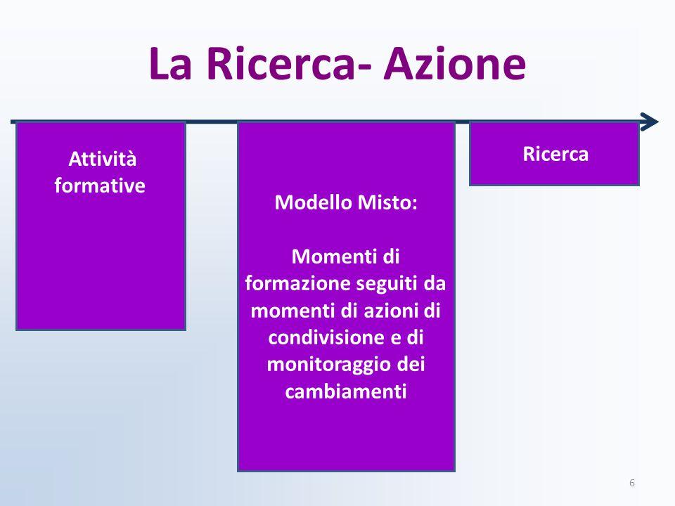 La Ricerca- Azione Attività formative Ricerca Modello Misto: Momenti di formazione seguiti da momenti di azioni di condivisione e di monitoraggio dei