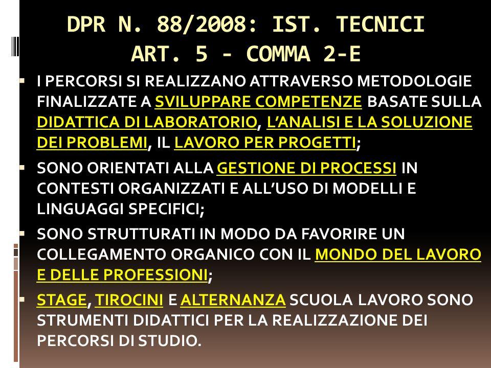 DPR N. 88/2008: IST. TECNICI ART. 5 - COMMA 2-E I PERCORSI SI REALIZZANO ATTRAVERSO METODOLOGIE FINALIZZATE A SVILUPPARE COMPETENZE BASATE SULLA DIDAT
