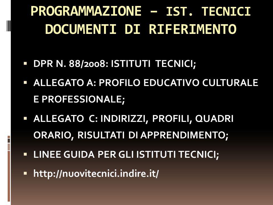 PROGRAMMAZIONE – IST. TECNICI DOCUMENTI DI RIFERIMENTO DPR N. 88/2008: ISTITUTI TECNICI; ALLEGATO A: PROFILO EDUCATIVO CULTURALE E PROFESSIONALE; ALLE