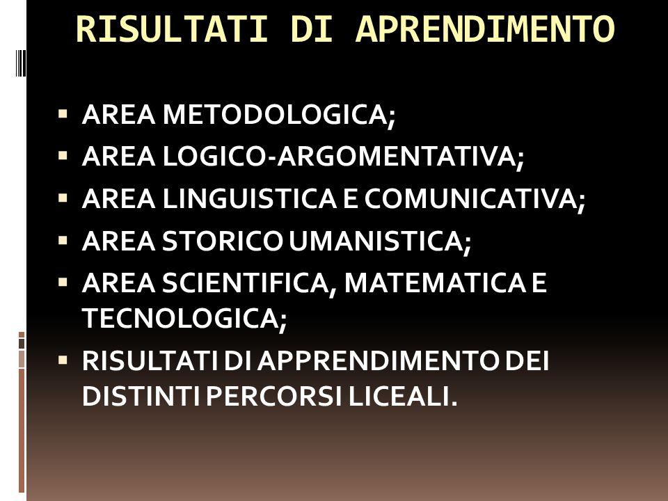 RISULTATI DI APRENDIMENTO AREA METODOLOGICA; AREA LOGICO-ARGOMENTATIVA; AREA LINGUISTICA E COMUNICATIVA; AREA STORICO UMANISTICA; AREA SCIENTIFICA, MA