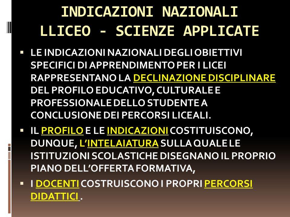 DPR N.88/2008: IST. TECNICI ART.