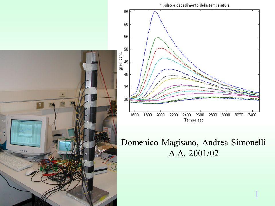 Domenico Magisano, Andrea Simonelli A.A. 2001/02 I