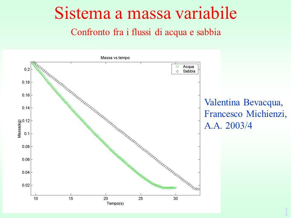 Sistema a massa variabile Confronto fra i flussi di acqua e sabbia Valentina Bevacqua, Francesco Michienzi, A.A.