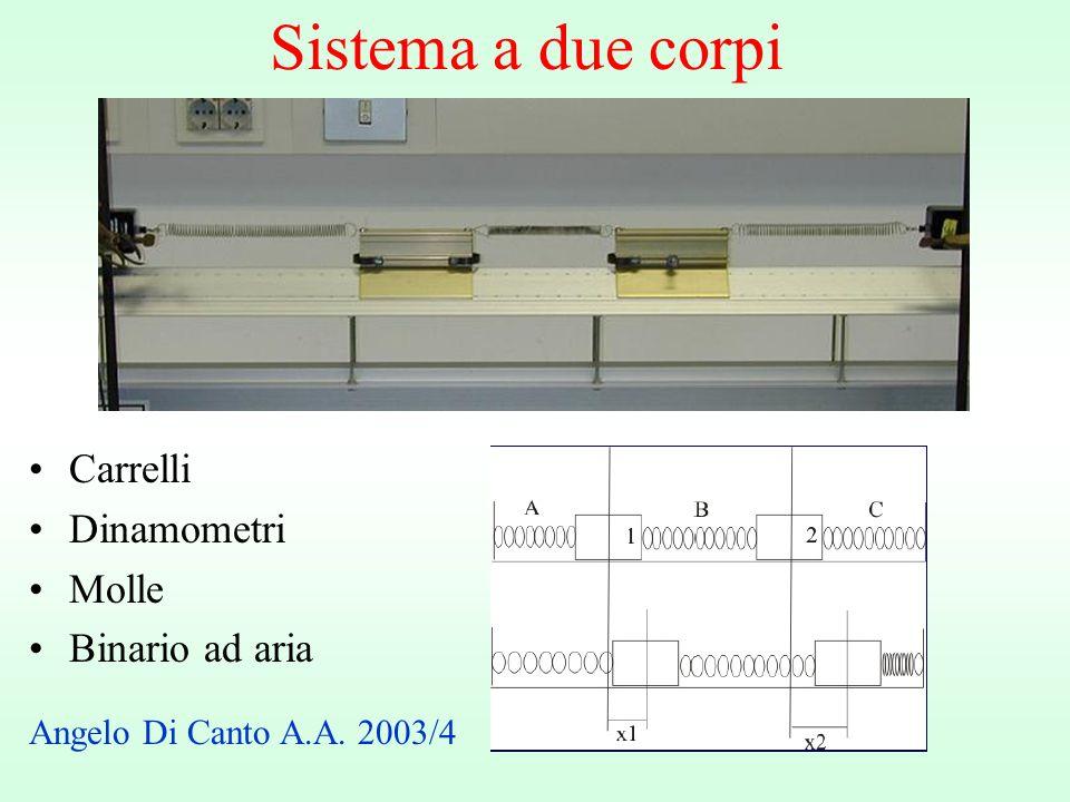 Sistema a due corpi Carrelli Dinamometri Molle Binario ad aria Angelo Di Canto A.A. 2003/4