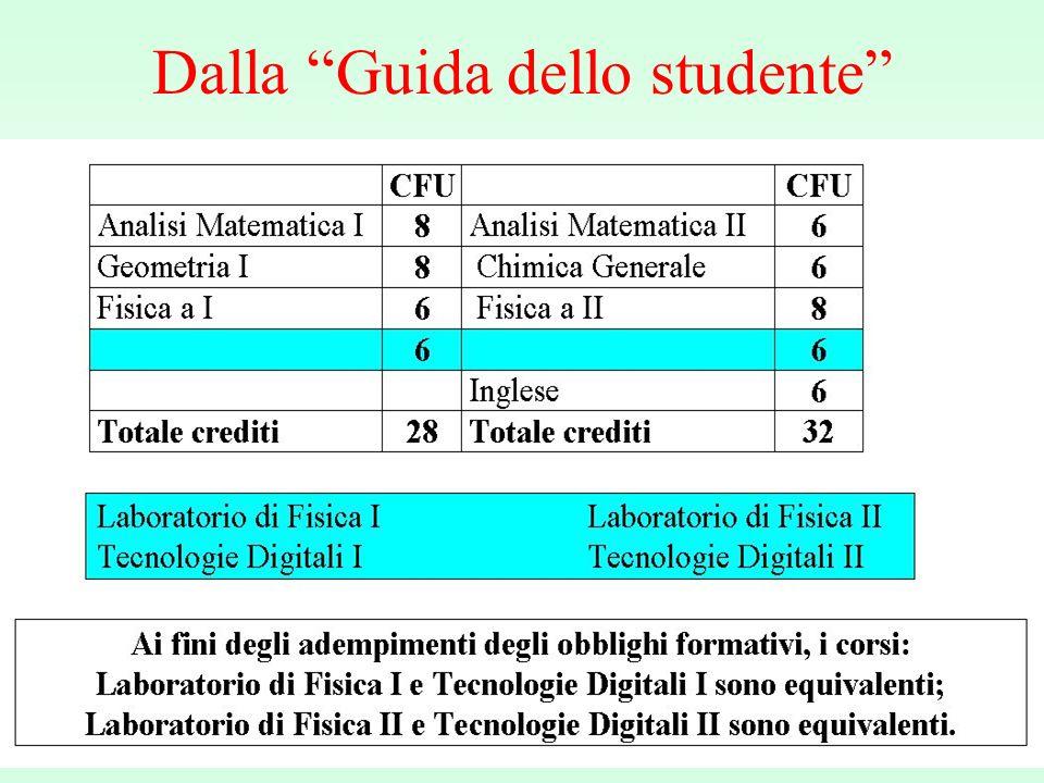 Dalla Guida dello studente
