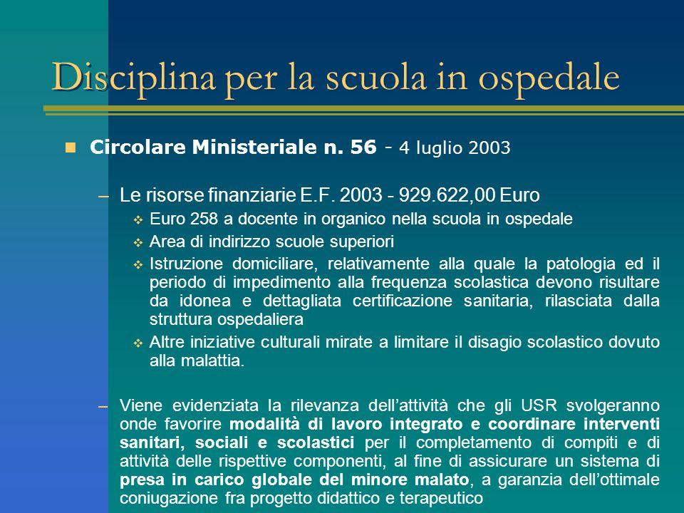 Disciplina per la scuola in ospedale Circolare Ministeriale n. 56 - 4 luglio 2003 –Le risorse finanziarie E.F. 2003 - 929.622,00 Euro Euro 258 a docen