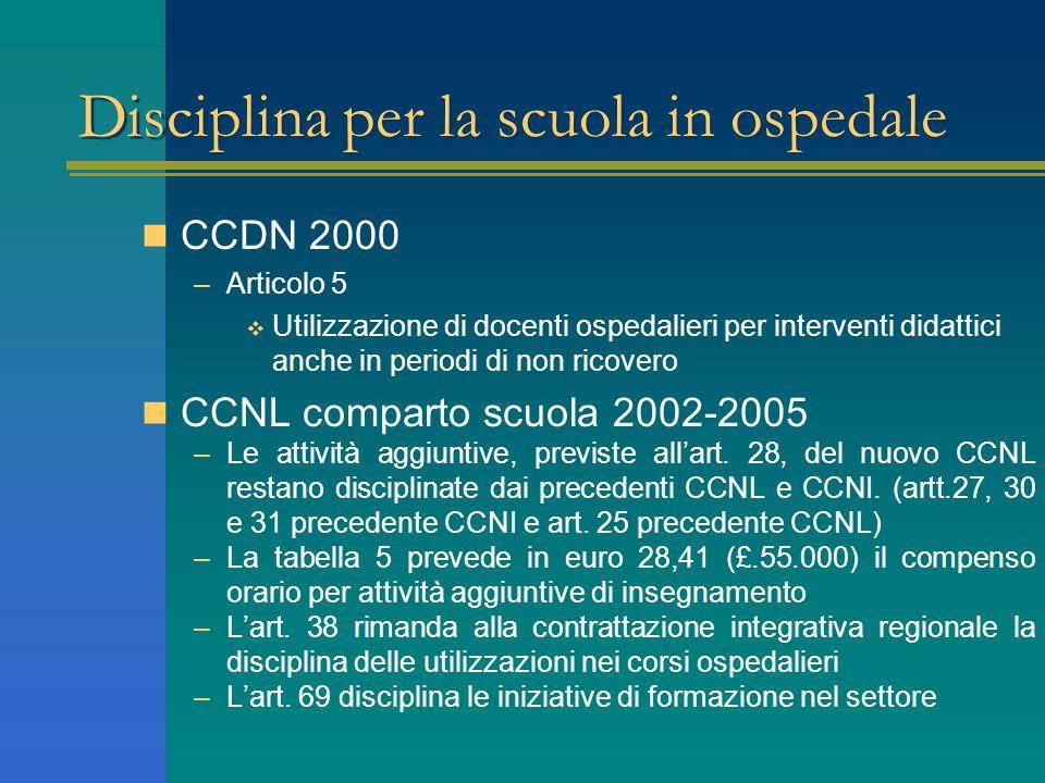 Disciplina per la scuola in ospedale CCDN 2000 –Articolo 5 Utilizzazione di docenti ospedalieri per interventi didattici anche in periodi di non ricov