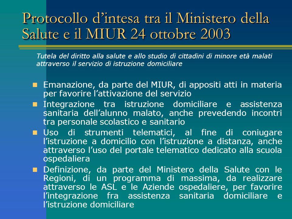Protocollo dintesa tra il Ministero della Salute e il MIUR 24 ottobre 2003 Emanazione, da parte del MIUR, di appositi atti in materia per favorire lat