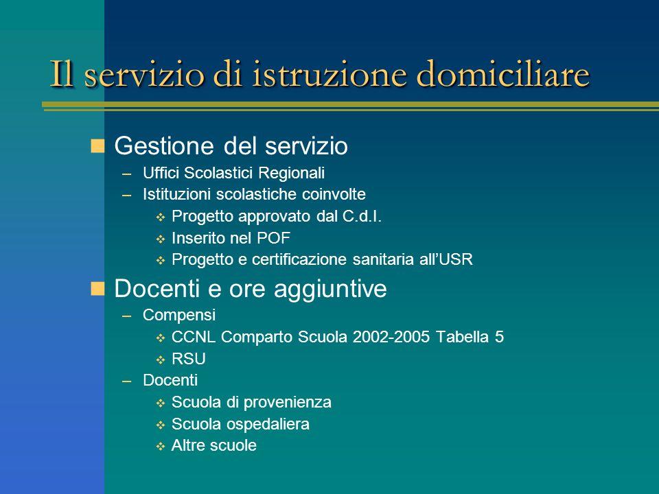 Il servizio di istruzione domiciliare Gestione del servizio –Uffici Scolastici Regionali –Istituzioni scolastiche coinvolte Progetto approvato dal C.d