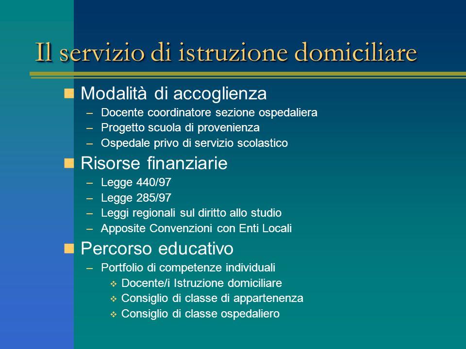 Il servizio di istruzione domiciliare Modalità di accoglienza –Docente coordinatore sezione ospedaliera –Progetto scuola di provenienza –Ospedale priv
