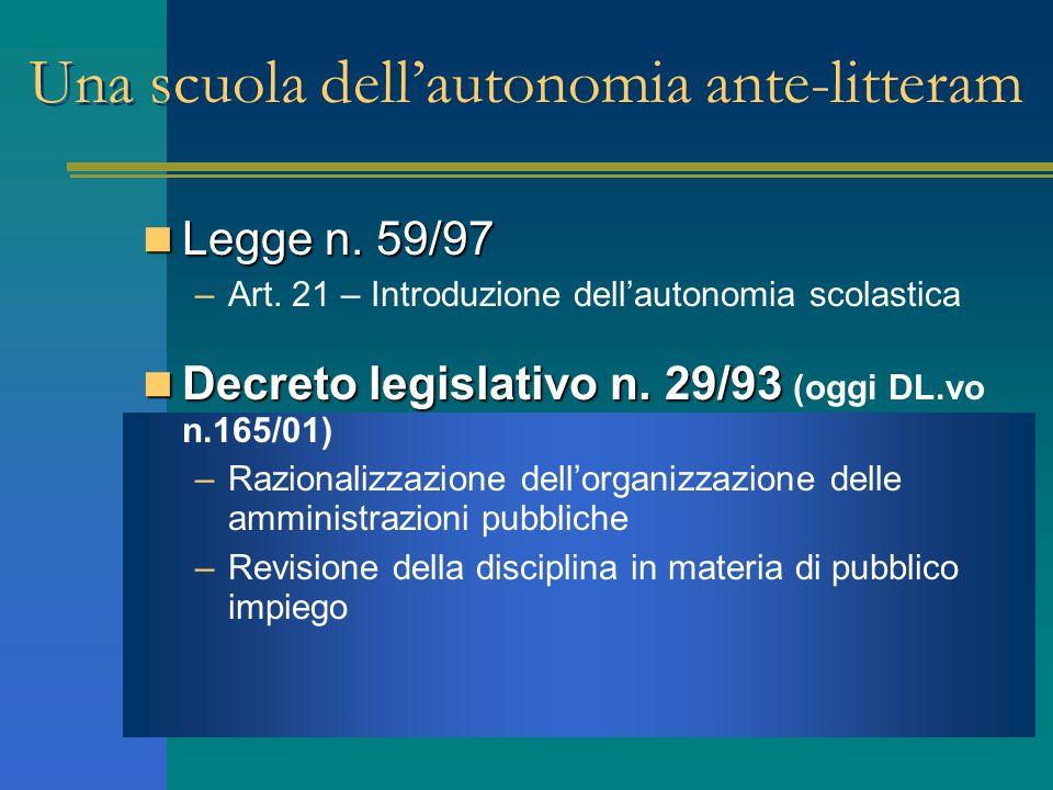 Una scuola dellautonomia ante-litteram Legge n. 59/97 Legge n. 59/97 –Art. 21 – Introduzione dellautonomia scolastica Decreto legislativo n. 29/93 Dec
