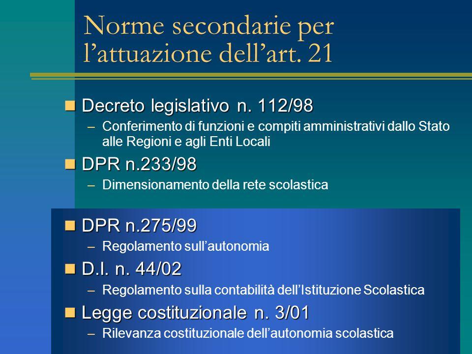Norme secondarie per lattuazione dellart. 21 Decreto legislativo n. 112/98 Decreto legislativo n. 112/98 –Conferimento di funzioni e compiti amministr