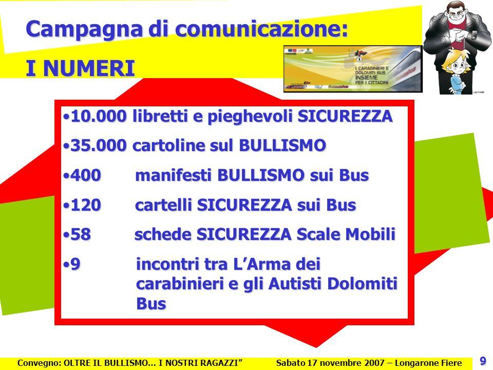 Campagna di comunicazione: I NUMERI 10.000 libretti e pieghevoli SICUREZZA10.000 libretti e pieghevoli SICUREZZA 35.000 cartoline sul BULLISMO35.000 c
