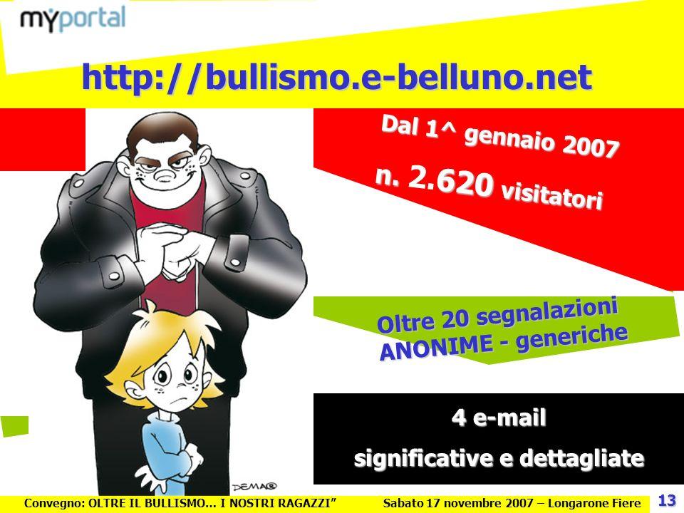 Dal 1^ gennaio 2007 n. 620 visitatori n. 2.620 visitatori 4 e-mail significative e dettagliate Oltre 20 segnalazioni ANONIME - generiche Convegno: OLT