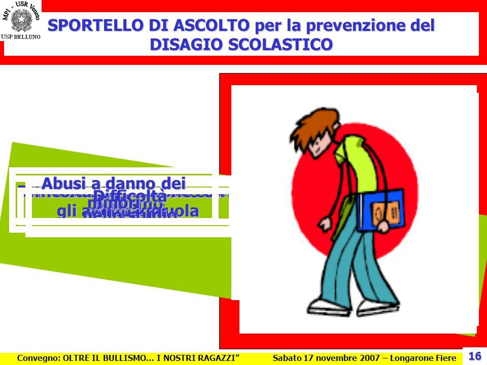 Convegno: OLTRE IL BULLISMO… I NOSTRI RAGAZZISabato 17 novembre 2007 – Longarone Fiere SPORTELLO DI ASCOLTO per la prevenzione del DISAGIO SCOLASTICO