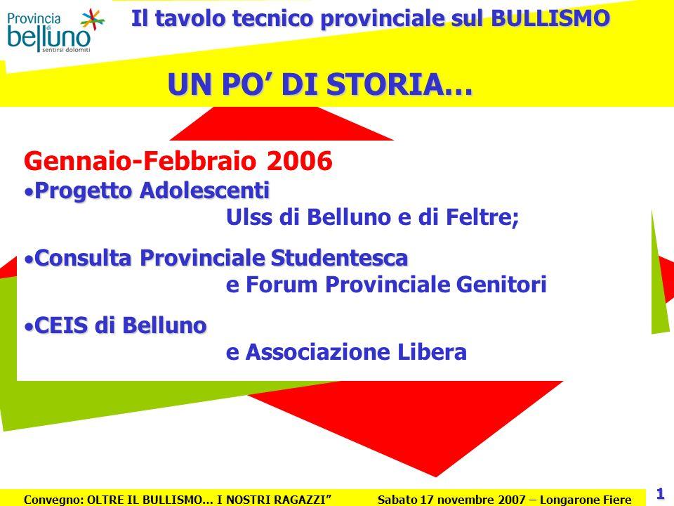 Il tavolo tecnico provinciale sul BULLISMO Convegno: OLTRE IL BULLISMO… I NOSTRI RAGAZZISabato 17 novembre 2007 – Longarone Fiere 1 UN PO DI STORIA… 0