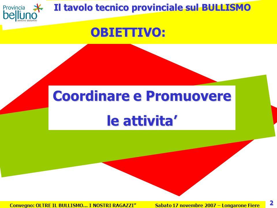 Convegno: OLTRE IL BULLISMO… I NOSTRI RAGAZZISabato 17 novembre 2007 – Longarone Fiere 3 Il tavolo tecnico provinciale sul BULLISMO I RISULTATI CAMPAGNA SULLA SICUREZZA E SUL BULLISMO CAMPAGNA SULLA SICUREZZA E SUL BULLISMO LINK: http//bullismo.e-belluno.net LINK: http//bullismo.e-belluno.net SPORTELLO DI ASCOLTO SPORTELLO DI ASCOLTO INDAGINE CAMPIONARIA Studenti delle classi I^e II^ degli istituti superiori di secondo grado In fase di realizzazione