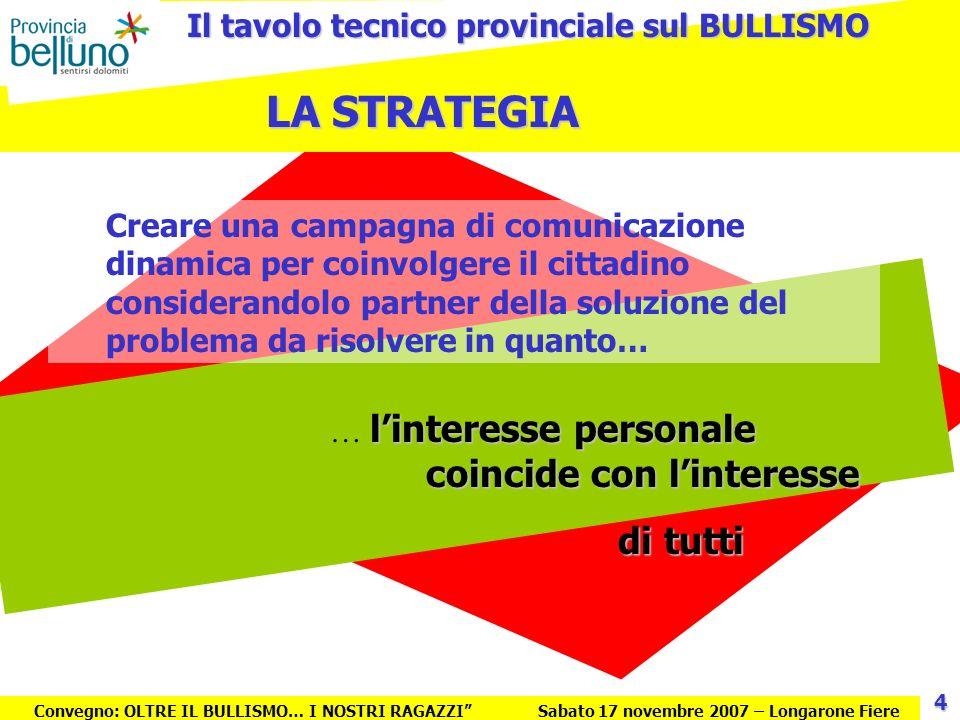 LA STRATEGIA Creare una campagna di comunicazione dinamica per coinvolgere il cittadino considerandolo partner della soluzione del problema da risolve