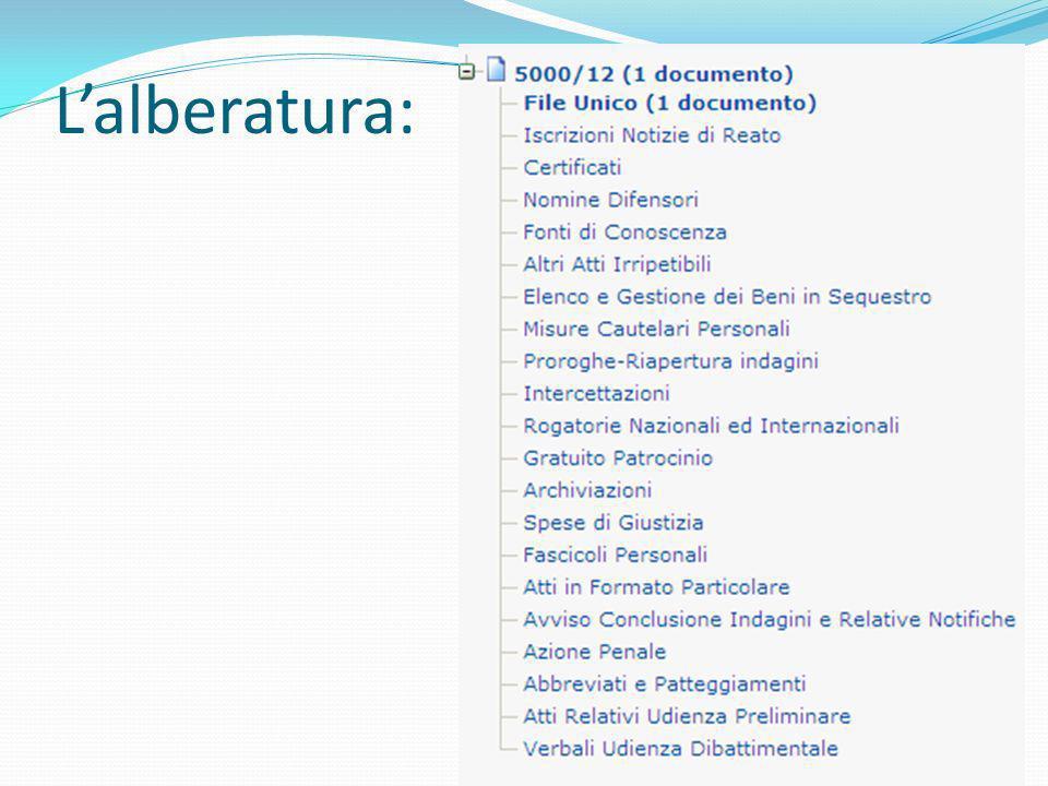Lalberatura: