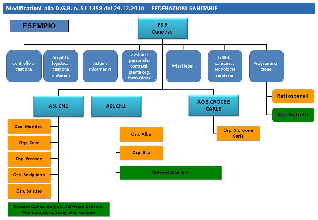 FS 5 Cuneese FS 5 Cuneese Modificazioni alla D.G.R. n. 51-1358 del 29.12.2010 - FEDERAZIONI SANITARIE Distretti Cuneo, Borgo S. Dalmazzo-Dronero, Mond