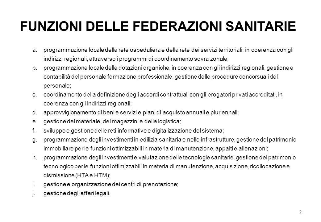 2 FUNZIONI DELLE FEDERAZIONI SANITARIE a.programmazione locale della rete ospedaliera e della rete dei servizi territoriali, in coerenza con gli indir