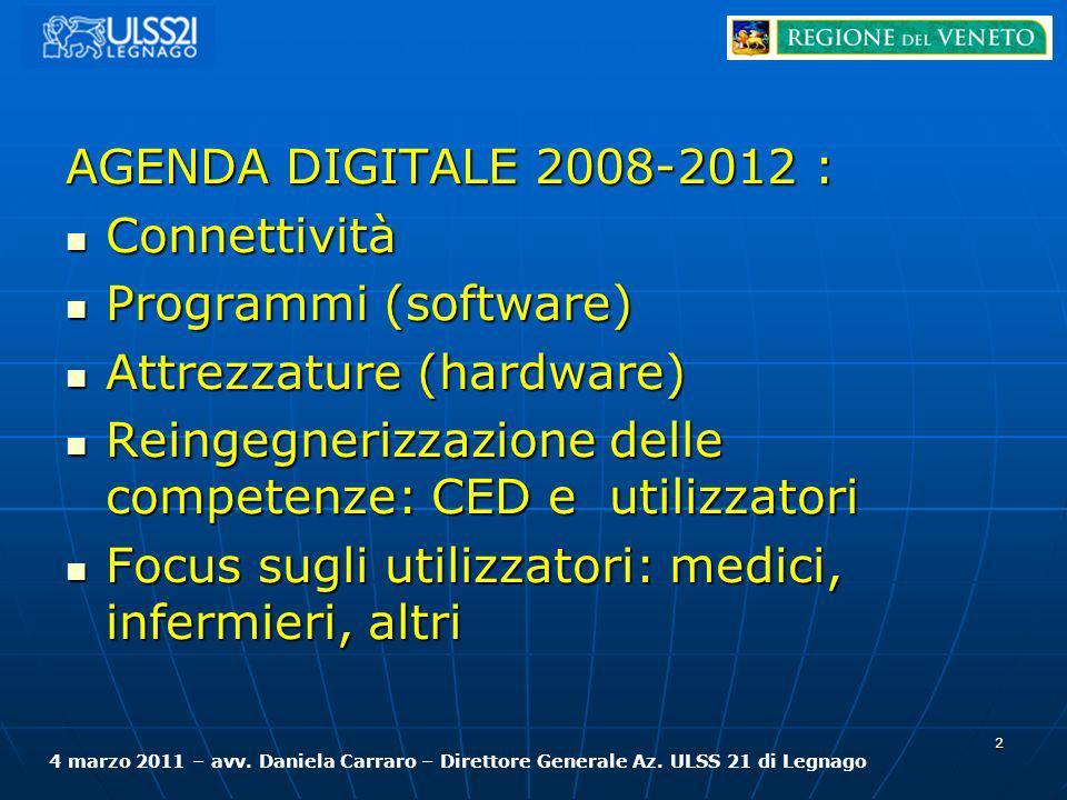 AGENDA DIGITALE 2008-2012 : Connettività Connettività Programmi (software) Programmi (software) Attrezzature (hardware) Attrezzature (hardware) Reinge