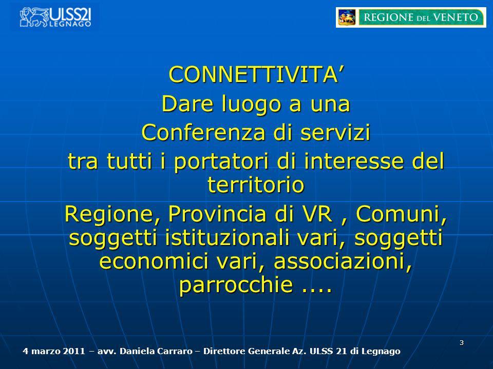 3 CONNETTIVITA Dare luogo a una Conferenza di servizi tra tutti i portatori di interesse del territorio Regione, Provincia di VR, Comuni, soggetti ist
