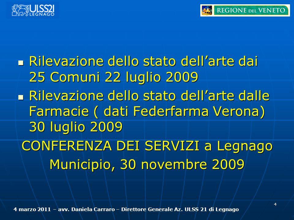 Rilevazione dello stato dellarte dai 25 Comuni 22 luglio 2009 Rilevazione dello stato dellarte dai 25 Comuni 22 luglio 2009 Rilevazione dello stato de