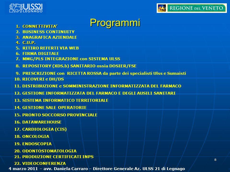 Programmi 8 4 marzo 2011 – avv. Daniela Carraro – Direttore Generale Az. ULSS 21 di Legnago 1. CONNETTIVITA 2. BUSINESS CONTINUITY 3. 3. ANAGRAFICA AZ