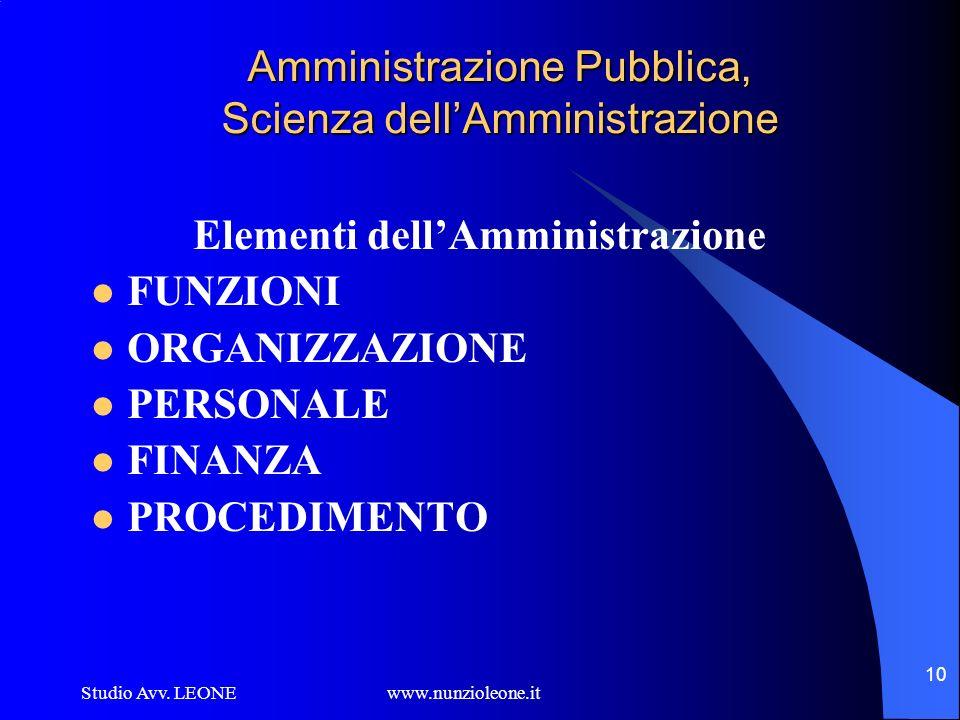 Studio Avv. LEONE www.nunzioleone.it 10 Amministrazione Pubblica, Scienza dellAmministrazione Elementi dellAmministrazione FUNZIONI ORGANIZZAZIONE PER