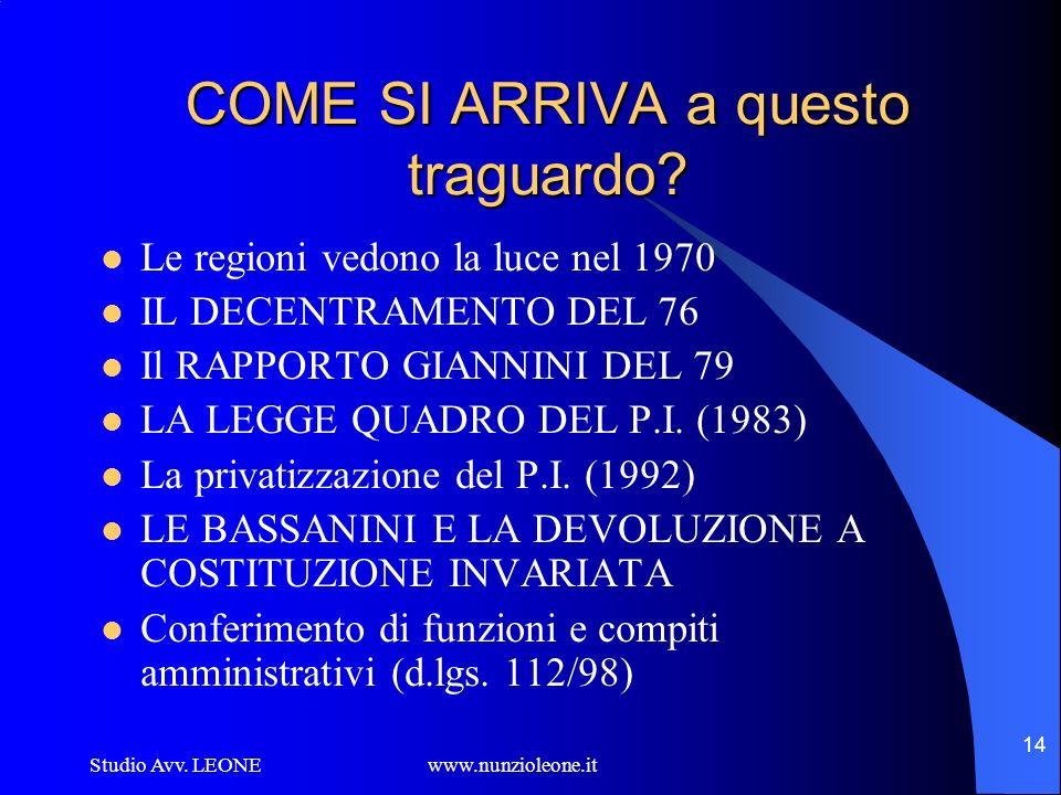 Studio Avv. LEONE www.nunzioleone.it 14 COME SI ARRIVA a questo traguardo? Le regioni vedono la luce nel 1970 IL DECENTRAMENTO DEL 76 Il RAPPORTO GIAN