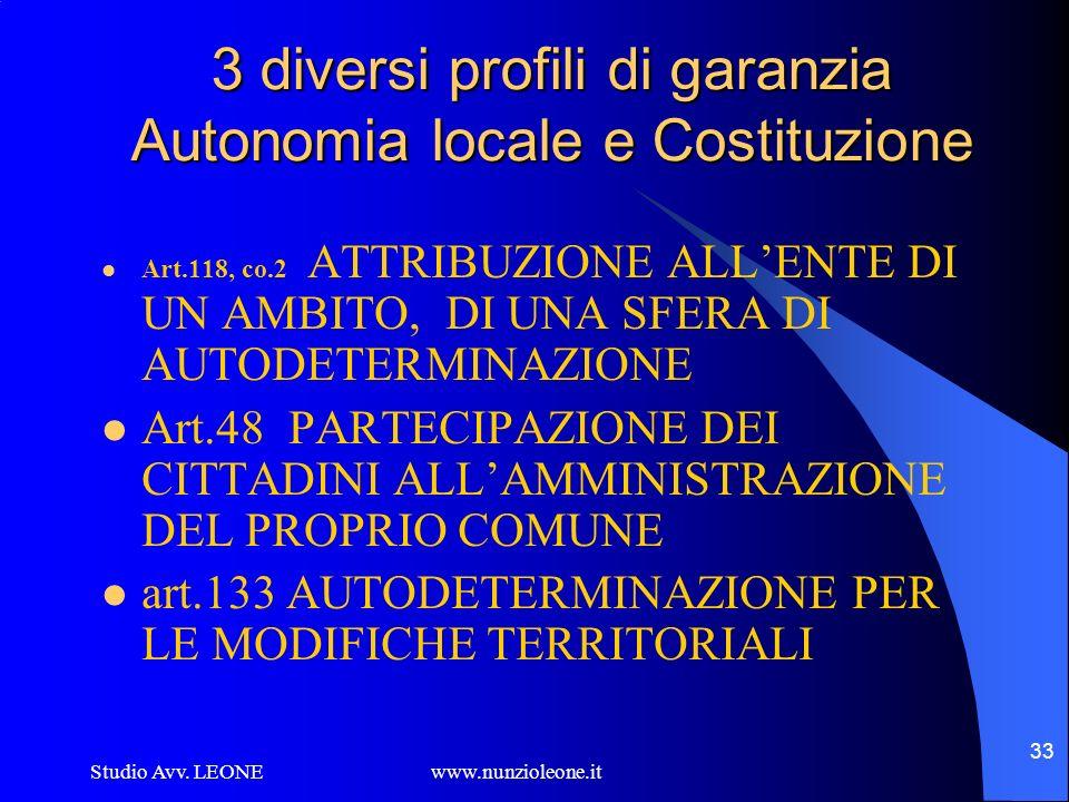 Studio Avv. LEONE www.nunzioleone.it 33 3 diversi profili di garanzia Autonomia locale e Costituzione Art.118, co.2 ATTRIBUZIONE ALLENTE DI UN AMBITO,