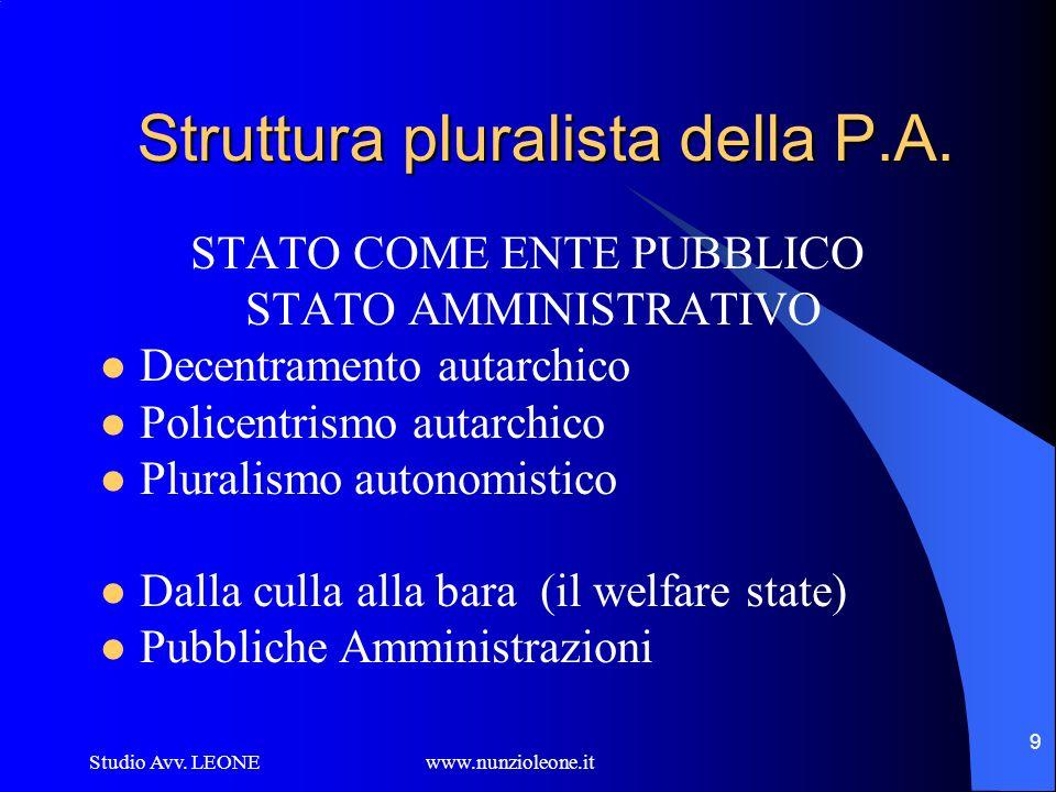 Studio Avv. LEONE www.nunzioleone.it 9 Struttura pluralista della P.A. STATO COME ENTE PUBBLICO STATO AMMINISTRATIVO Decentramento autarchico Policent