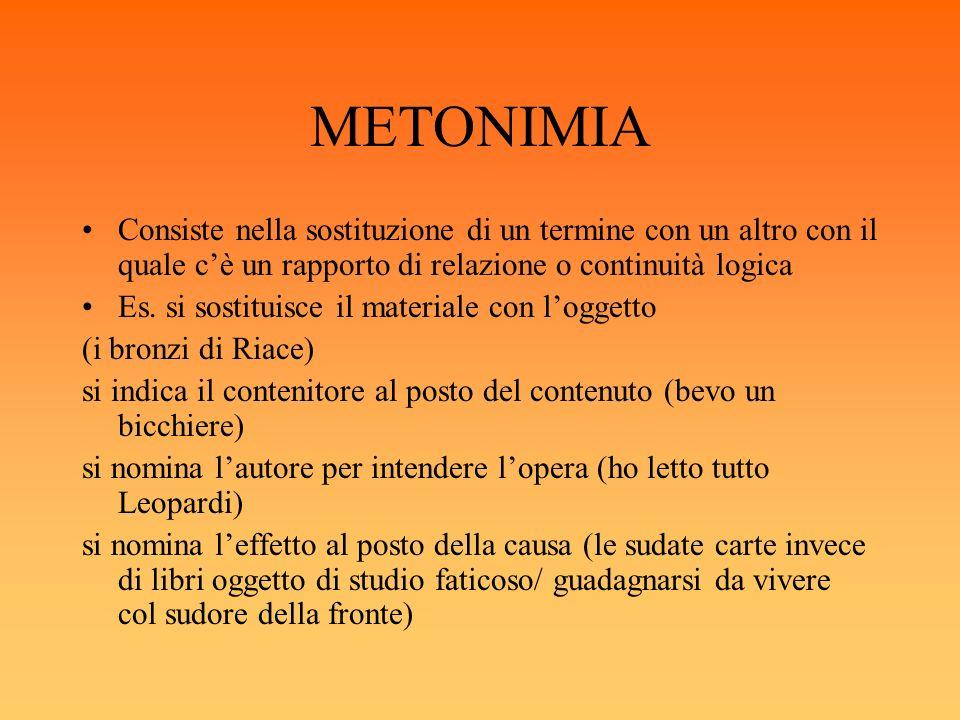 METONIMIA Consiste nella sostituzione di un termine con un altro con il quale cè un rapporto di relazione o continuità logica Es. si sostituisce il ma