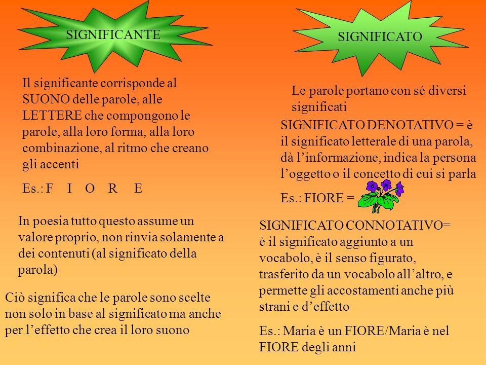 il SIGNIFICANTE: QUINDI TUTTI GLI ASPETTI FORMALI DEL TESTO VERSI (sinalefe, dialefe, sineresi/dieresi, enjambement)VERSI sinalefedialefesineresi/dieresienjambement STROFE (il sonetto)STROFE sonetto RITMO RIMA (baciata, alternata, incrociata, incatenata)RIMAbaciataalternataincrociataincatenata TIMBRO (FIGURE RETORICHE DI SUONO: onomatopea, assonanza,TIMBROonomatopea,assonanza, consonanza, allitterazione, paronomasia)consonanzaallitterazione,paronomasia FIGURE RETORICHE DI FORMA: anafora, chiasmo, climax, anastrofeFIGURE RETORICHE DI FORMAanaforachiasmo, climaxanastrofe il SIGNIFICATO: IL TEMA DEL TESTO, IL CONTENUTO, LE PAROLE CHIAVE I SIGNIFICATI CONNOTATIVI, LE ESPRESSIONI LE FIGURE RETORICHE DI SIGNIFICATO: similitudine, metafora,LE FIGURE RETORICHE DI SIGNIFICATOsimilitudinemetafora metonimia, sineddoche, ossimoro, sinestesiametonimiasineddocheossimorosinestesia PER COMPRENDERE UN TESTO POETICO SI ANALIZZA DUNQUE