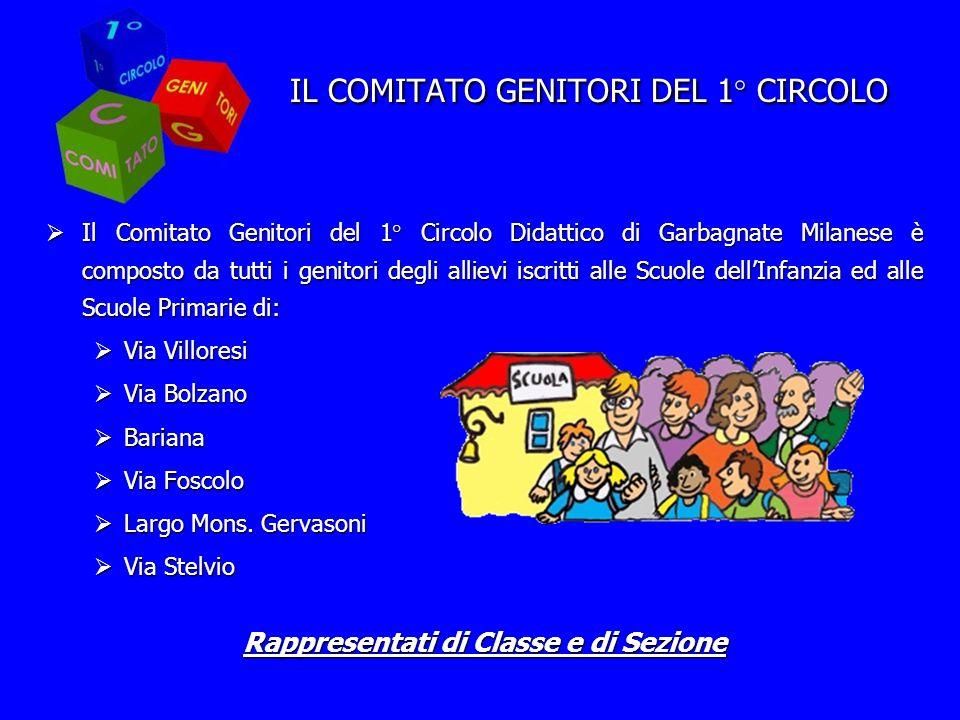 IL COMITATO GENITORI DEL 1° CIRCOLO Il Comitato Genitori del 1° Circolo Didattico di Garbagnate Milanese è composto da tutti i genitori degli allievi iscritti alle Scuole dellInfanzia ed alle Scuole Primarie di: Il Comitato Genitori del 1° Circolo Didattico di Garbagnate Milanese è composto da tutti i genitori degli allievi iscritti alle Scuole dellInfanzia ed alle Scuole Primarie di: Via Villoresi Via Villoresi Via Bolzano Via Bolzano Bariana Bariana Via Foscolo Via Foscolo Largo Mons.