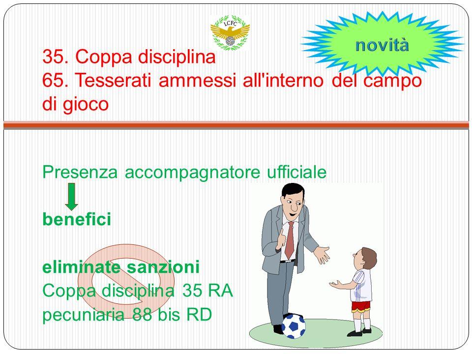 35. Coppa disciplina 65.