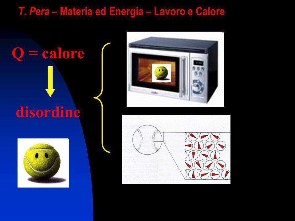 T. Pera – Materia ed Energia – Lavoro e Calore Q = calore disordine 3° principio