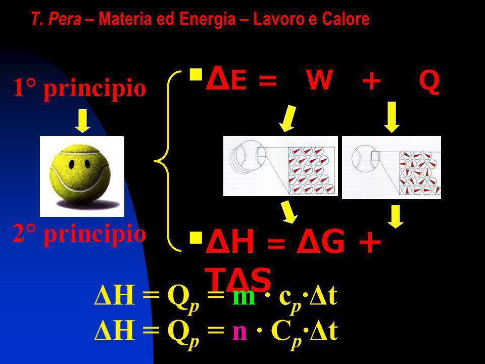 T. Pera – Materia ed Energia – Lavoro e Calore Δ E = W + Q ΔH = ΔG + TΔS 1° principio 2° principio ΔH = Q p = m · c p ·Δt ΔH = Q p = n · C p ·Δt